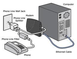 instalasi modem